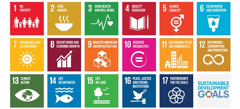 Thema der UN Sommerakademie 2016: Ziele der nachhaltigen Entwicklung