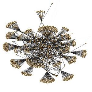 Die Visualisierung eines Netzwerks veranschaulicht ein soziales System