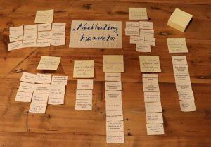 """Affinitätsdiagramm zum Thema """"Nachhaltigkeitshandeln"""". Erstellt am Küchentisch."""