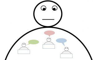 Die inneren Teammitglieder steht stellvertretend für Gefühle, Werte und Bedürfnisse